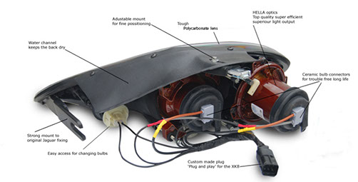 Jaguar XKR XK8 X100 headlights upgrade LED DRLs headlight